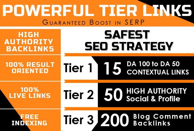 Manually Create Tier3 Contextual Backlinks, Safest Seo Links
