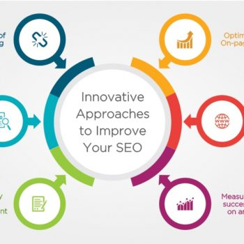 What is SEO - VFMSEO USA