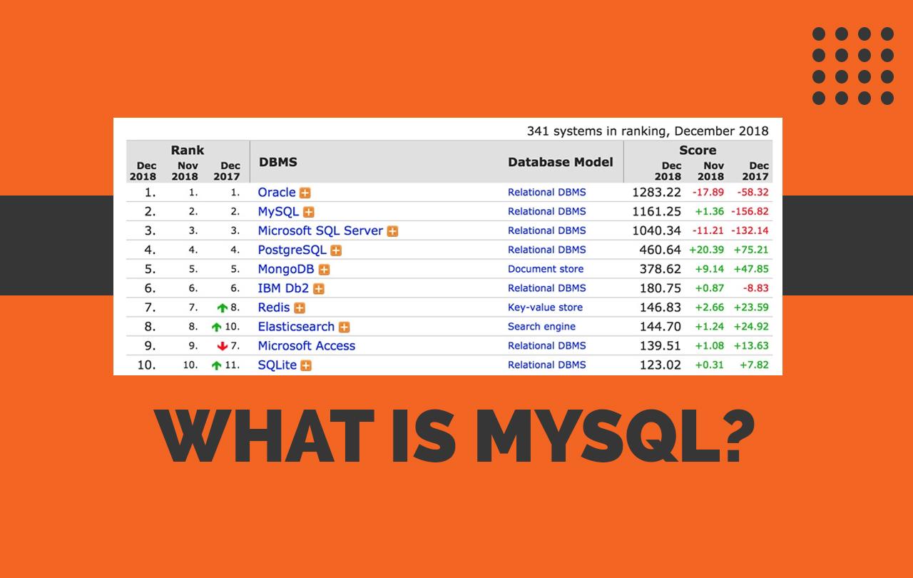 postgresql vs mysql performance